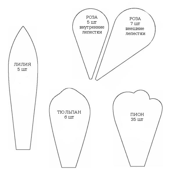 Схема лепестков